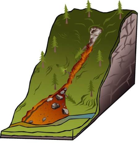 Landslide Cross-Section